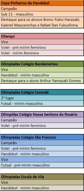 esporte2013_01