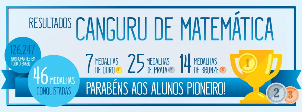 Pioneiro_Canguru de Matemática 2015