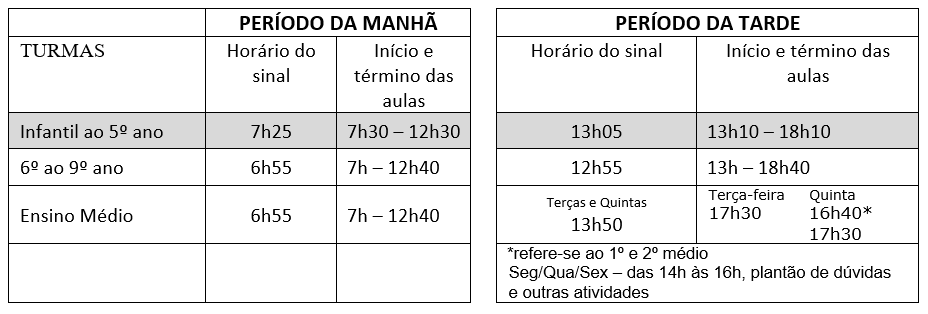 normas do cotidiano
