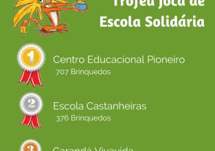 Alunos conquistam o Troféu Joca de Escola Solidária