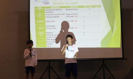 Como ensinar crianças a empreender